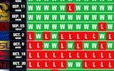 2021-FB-prediction-table